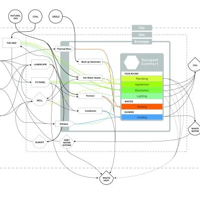 energy diagram Benghi