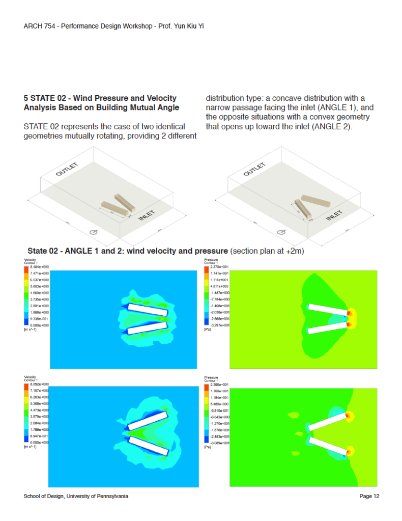 Benghi MEBD research CFD simulation form exploration